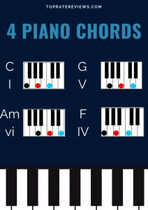 four piano chords